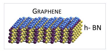 Graphene on hexagonal boron nitride