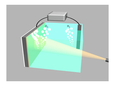 Robust water-splitting technology