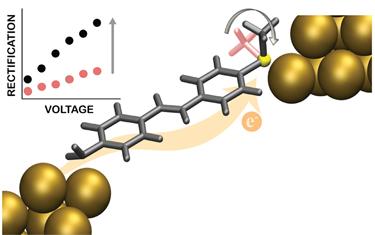 The single-molecule rectifier