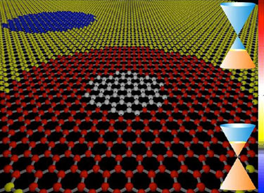 Electron- or hole-doping in graphene: take your pick