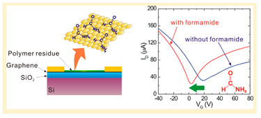 Polymer residue on graphene surface and formamide treatment