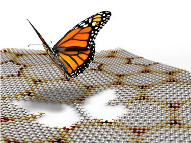 Illustration of a 2D superlattice