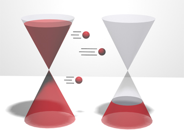 Resonant tunnelling of electrons between graphene sheets