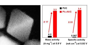 Pt-Ni crystal electrocatalyst