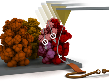 Current transport through a single nanostructure