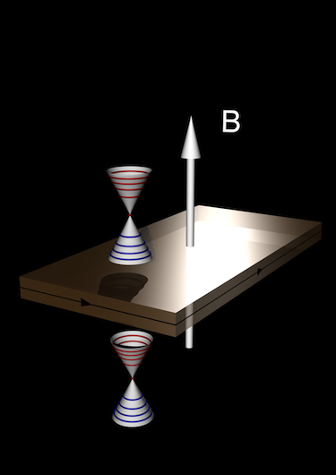Topological surface state quantum Hall effect