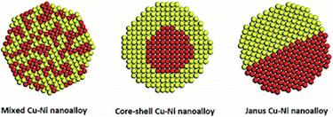 Nanoalloy Can Be Two Faced National Nanotechnology
