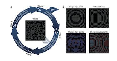 Lattice opto-materials evolve