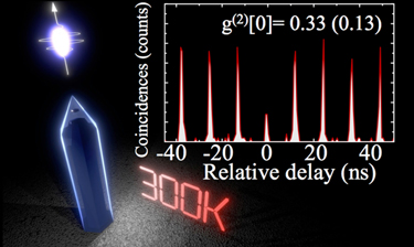 Single nanowire QD emitting light at 300 K