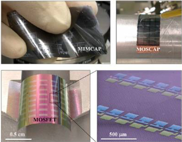 Recycling silicon wafers