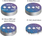 Rigid silicon wafers become flexible and semi-transparent
