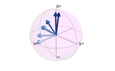Looking at the nuclear spin state