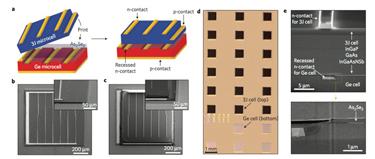 Four-terminal solar cells