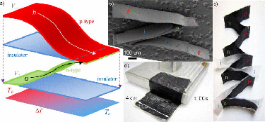 Thermoelectric composite