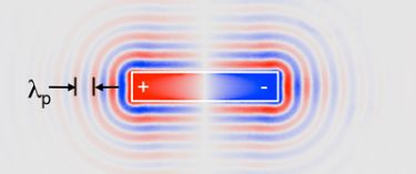 Making waves in graphene