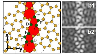 Doped grain boundary defect structure and simulated STM image.