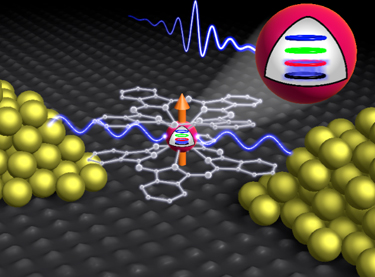 Single-molecule magnet spin based-transistor.