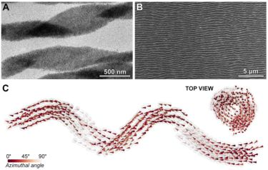 Self-assembly of helical nanocrystal superstructures.
