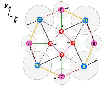 Mn<sub>12</sub> model