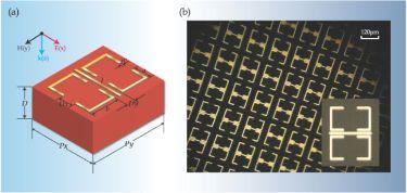 Plasmonic metamaterial for manipulating light interactions.