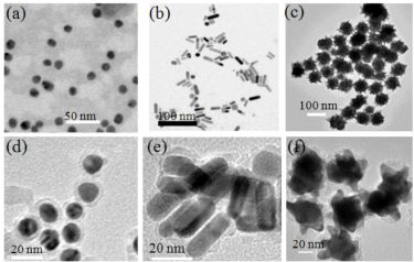 SERS nanostructures