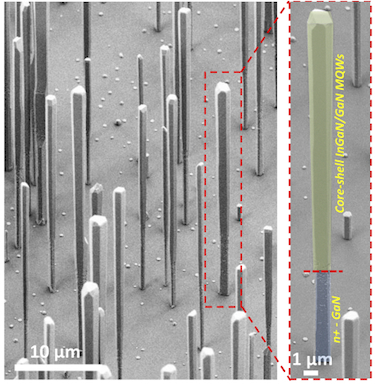 The vertical nitride nanowires