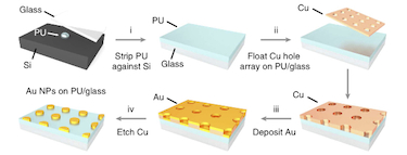 Tunable lasing from plasmonic nanocavity arrays