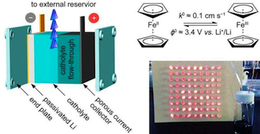 Ferrocene battery lights up LEDs