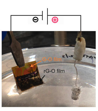 Electrochemical reduction-delamination of G-O films