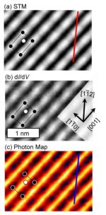 Atomically-resolved images