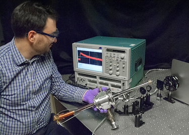 Ultrafast photodetection in real time