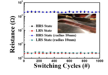 Resistive switching in flexible transparent devices
