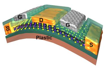 Flexible MoS<sub>2</sub> transistor