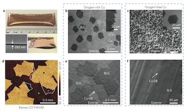 Growing large bilayer graphene domains