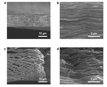 Layered lithium-reduced graphene oxide films