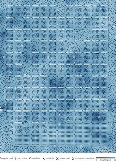A kilobyte atomic memory