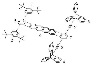 The prototype 1 molecular barrow
