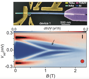 An epitaxial hybrid nanowire with end dot