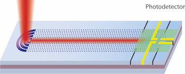 The waveguide-integrated LED and photodetector