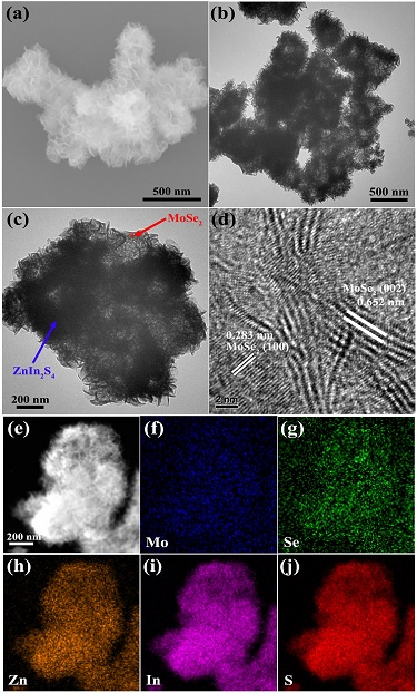Nanoarchitectures reveal the inner workings of a new breed of photocatalysts.