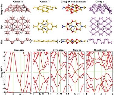 Emergent elemental 2D materials beyond graphene