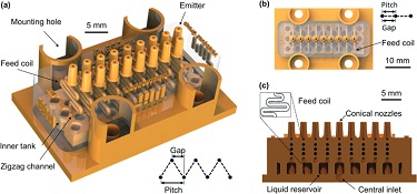 3D printed multiplexed electrospinning sources