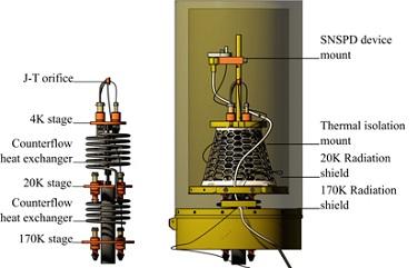 Miniaturized 4 K superconducting IR photon detector