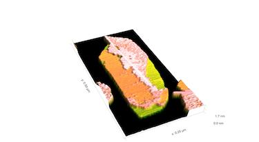 The layered nanoislands