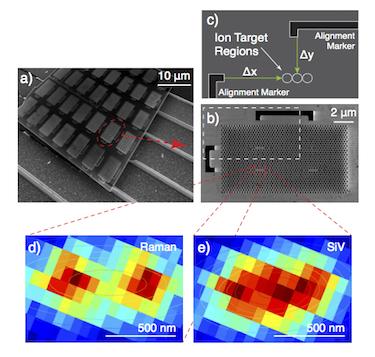 Photonic crystal cavity sample