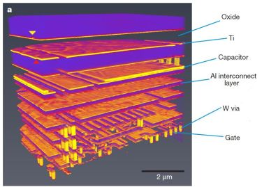 3D render of a detector chip