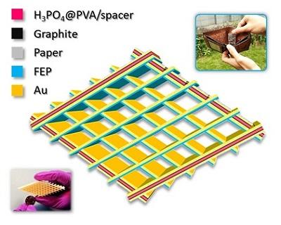 Image of the ultralight cut-paper nanogenerator