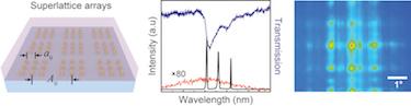 Superlattice arrays and band-edge modes for multi-modal nanolasing