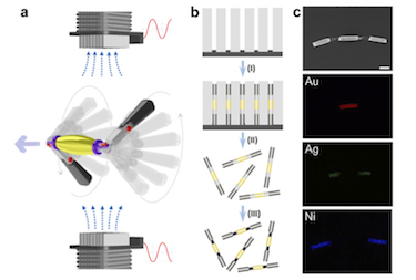Design and fabrication of two-arm magnetic nanoswimmers