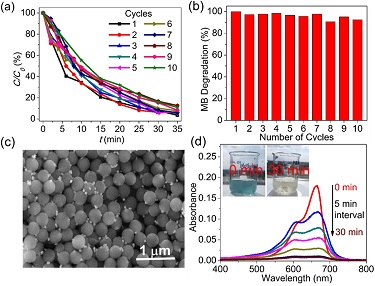 Hybrid silica and doped-silver halides structures